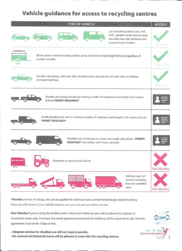 Vehicle guidance for recycling centres Aug 2019